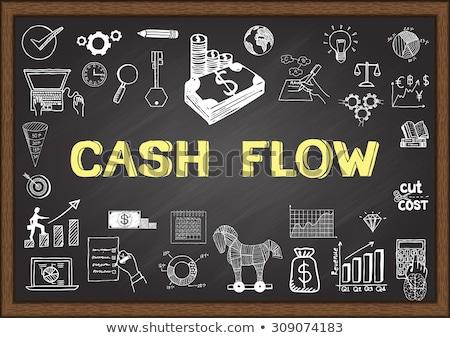 Kézzel rajzolt költségvetés tervez iroda tábla zöld Stock fotó © tashatuvango