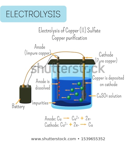 Copper sulfate Stock photo © Nneirda