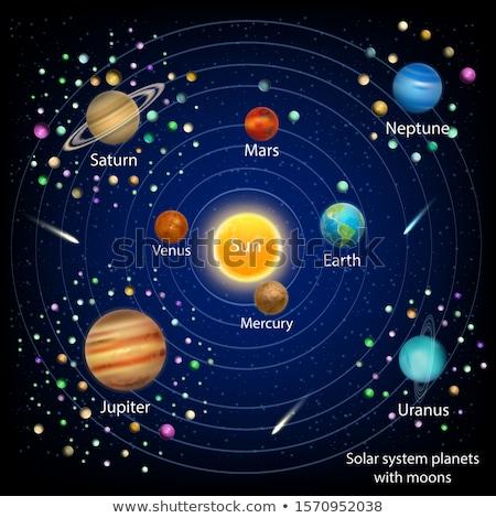 太陽系 · 1泊 · 惑星 · 太陽 · 月 - ストックフォト © amosnet