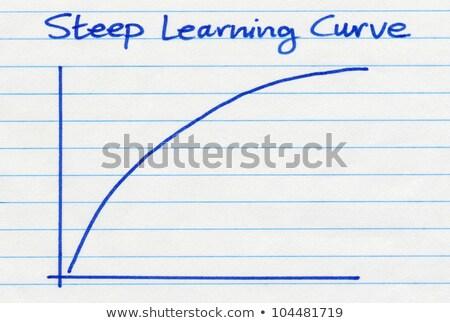 крутой обучения кривая белый бумаги Сток-фото © latent