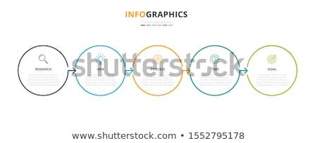 Business Processes Concept in Flat Design. Stock photo © tashatuvango