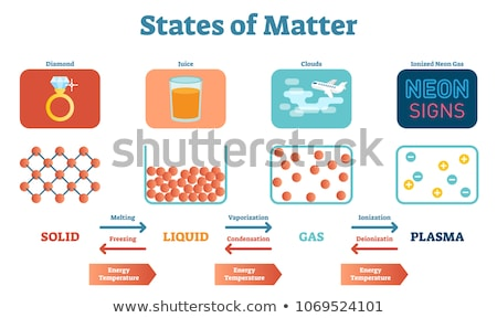 Science poster design for states of matter Stock photo © bluering