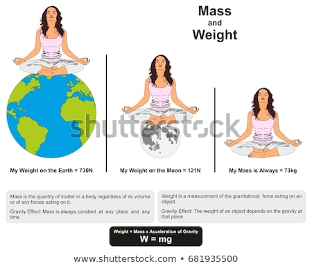 Diagram showing different states of matter Stock photo © bluering