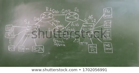 Stock photo: Global Thinking Concept. Doodle Icons on Chalkboard.