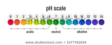 ph meter for measuring acid alkaline balance infographics in the circle form with ph scale stock photo © m_pavlov