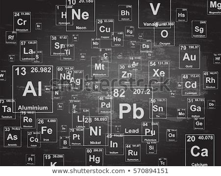 Periodic table of elements Stock photo © m_pavlov