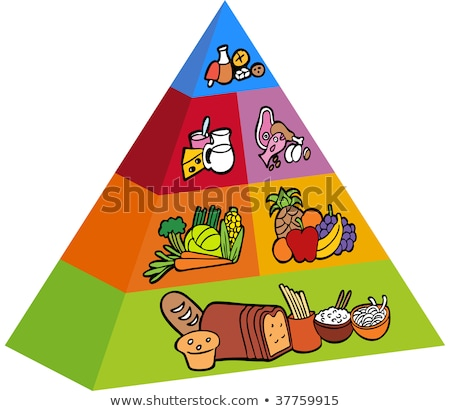 Stock photo: 3D Food Pyramid