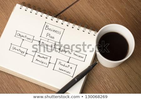 zakenman · vandaag · gisteren · morgen · business · pen - stockfoto © fuzzbones0