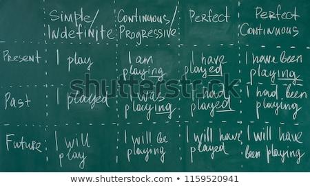 The end. Writings on blackboard.  Stock photo © inxti