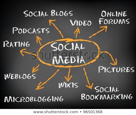 línea · amor · social · los · medios · de · comunicación · caída · internet - foto stock © fotoscool