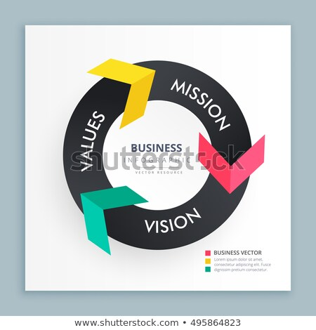 infograph banner with colorful arrows showing mission, vision an Stock photo © SArts