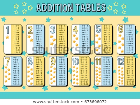 Addition tables chart with blue and yellow stars background Stock photo © bluering