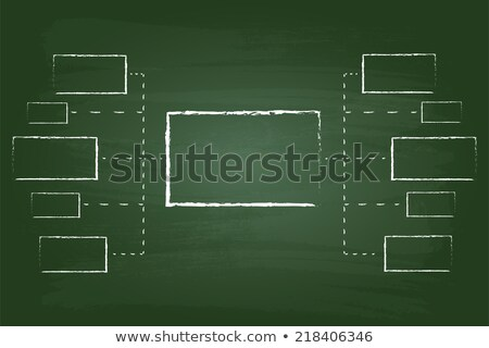 business innovation   hand drawn on green chalkboard stock photo © tashatuvango