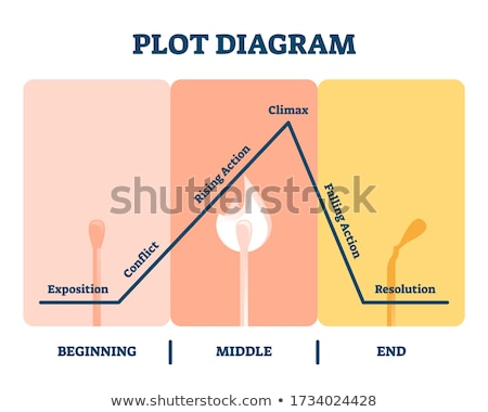Diagram and Infographics with Segments Explanation Stock photo © robuart