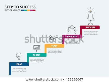 Siker grafikon létra kéz igazgató munkás Stock fotó © FrameAngel
