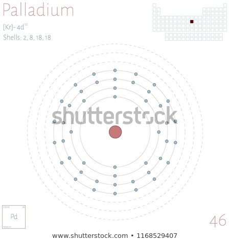 An icon with the chemical element Palladium Stock photo © bluering