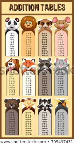 Addition tables with wild animals  Stock photo © bluering