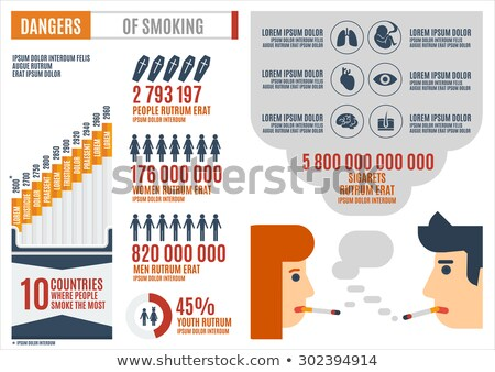 Fiatalság dohányzás szimbólum csoport cigaretta marihuána Stock fotó © Lightsource