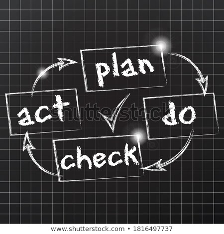 Plan Do Check Act, PDCA Word Cloud Stock photo © burakowski