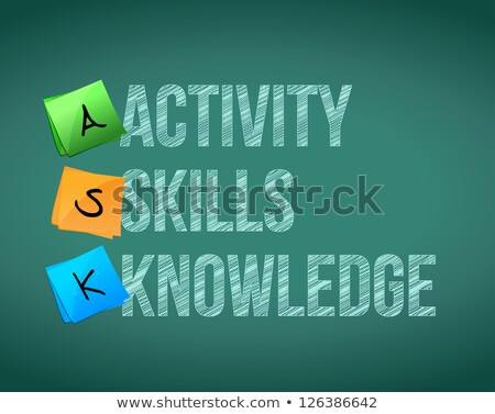 ASK acronym - Activity, skills and knowledge Stock photo © bbbar
