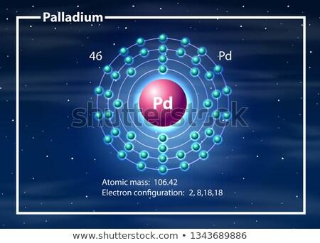 Atomo diagramma illustrazione design tecnologia sfondo Foto d'archivio © bluering