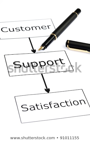 Customer Support scheme and pen on white Stock photo © fuzzbones0