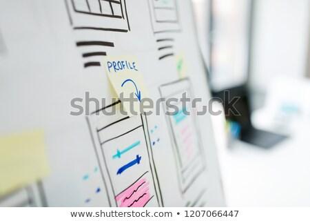 close up of flip chart with ui design templates Stock photo © dolgachov
