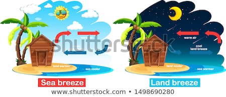 Diagramme mer terres brise illustration Photo stock © bluering