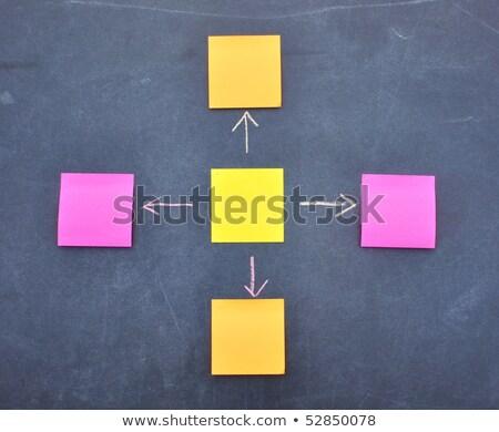 o · que · nota · pegajosa · escrito · amarelo · cortiça · boletim - foto stock © ivelin
