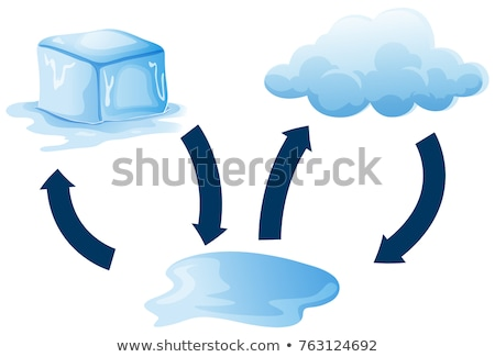 Diagram showing how ice melts Stock photo © colematt