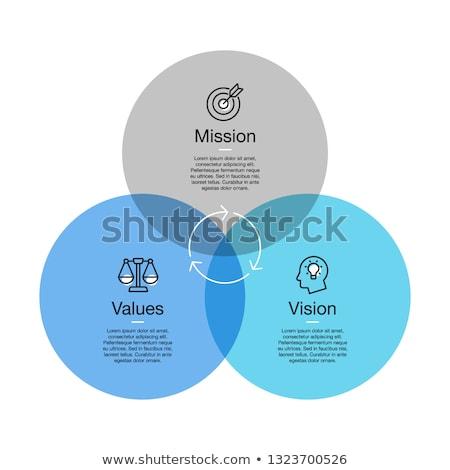 escuro · missão · visão · valores · diagrama · esquema - foto stock © orson