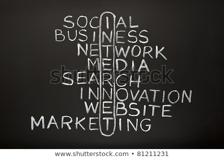 brand strategy handwritten by white chalk on a blackboard stock photo © tashatuvango