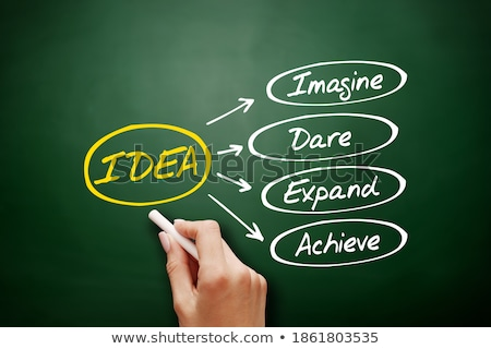Acronym of IDEA on a blackboard Stock photo © bbbar