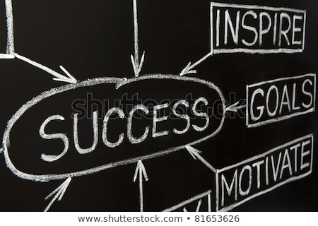 Closeup image of Success flow chart on a blackboard Stock photo © ivelin