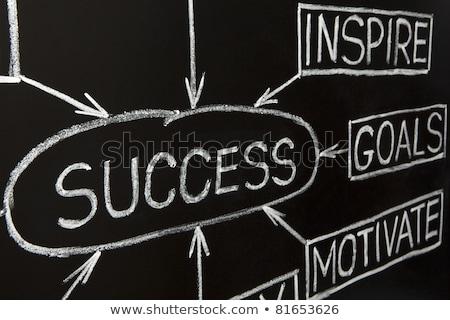 closeup image of success flow chart on a blackboard stock photo © ivelin