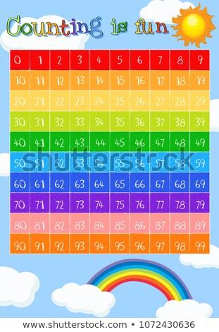 Matemáticas cielo papel sol arte anunciante Foto stock © colematt