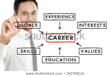 Career Goals Skills Education Diagram Concept Stock photo © ivelin