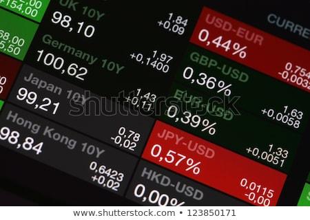 Közelkép valuta csere tábla üzlet tőzsde Stock fotó © bmonteny