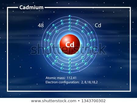 Cadmium atom diagram concept Stock photo © bluering