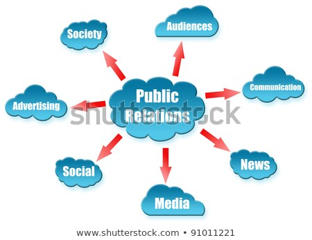 Public Relations uword on cloud scheme Stock photo © fuzzbones0