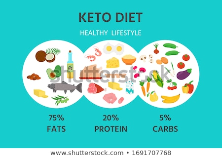 Food for ketogenic diet Stock photo © Alex9500