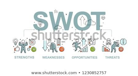 swot analysis concept banner header stock photo © rastudio