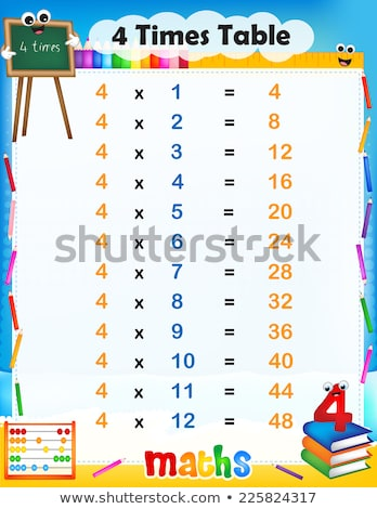Number four times table Stock photo © colematt