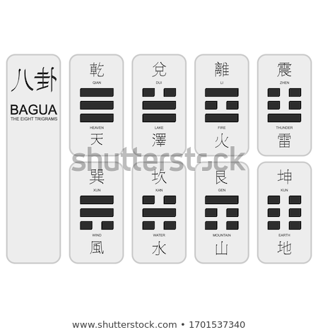 Otto diagrammi cielo usato feng shui Foto d'archivio © sahua