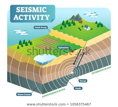 Activiteit illustratie wereld aarde helpen planeet Stockfoto © adrenalina