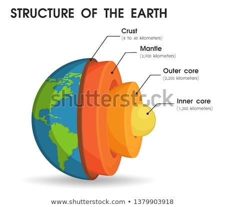 ядро земле 3d визуализации мира видимый Мир Сток-фото © Florisvis
