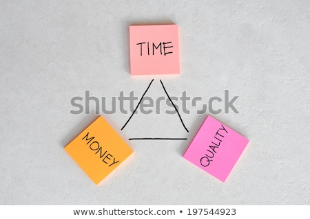 Relationship between time, quality and work Stock photo © a2bb5s