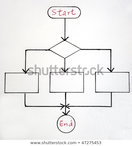 A sample flowchart for a general procedure Stock photo © johnkwan