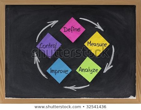 feedback arrows cycle concept stock photo © ivelin