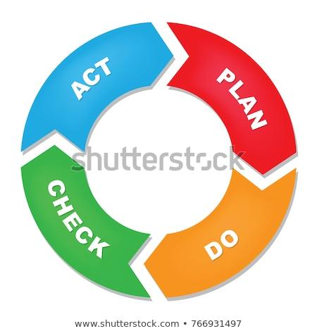 ストックフォト: 計画 · チェック · 行為 · 人 · タブレット